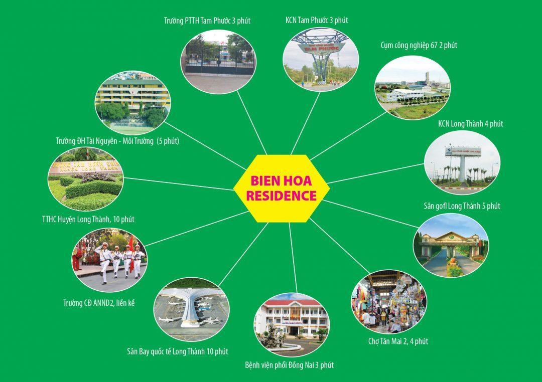 Biên Hòa Residence tam phước
